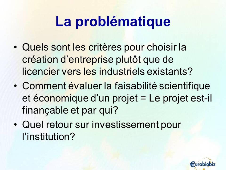 La problématique Quels sont les critères pour choisir la création dentreprise plutôt que de licencier vers les industriels existants? Comment évaluer