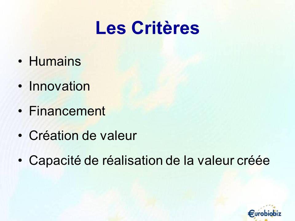 Les Critères Humains Innovation Financement Création de valeur Capacité de réalisation de la valeur créée