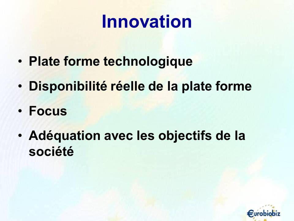 Innovation Plate forme technologique Disponibilité réelle de la plate forme Focus Adéquation avec les objectifs de la société