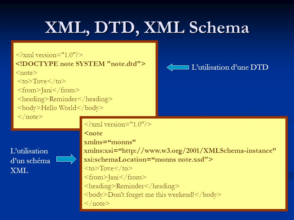 XML, DTD, XML Schema Tove Jani Reminder Hello World <note xmlns=monns xmlns:xsi=http://www.w3.org/2001/XMLSchema-instance xsi:schemaLocation=monns note.xsd > Tove Jani Reminder Don t forget me this weekend.