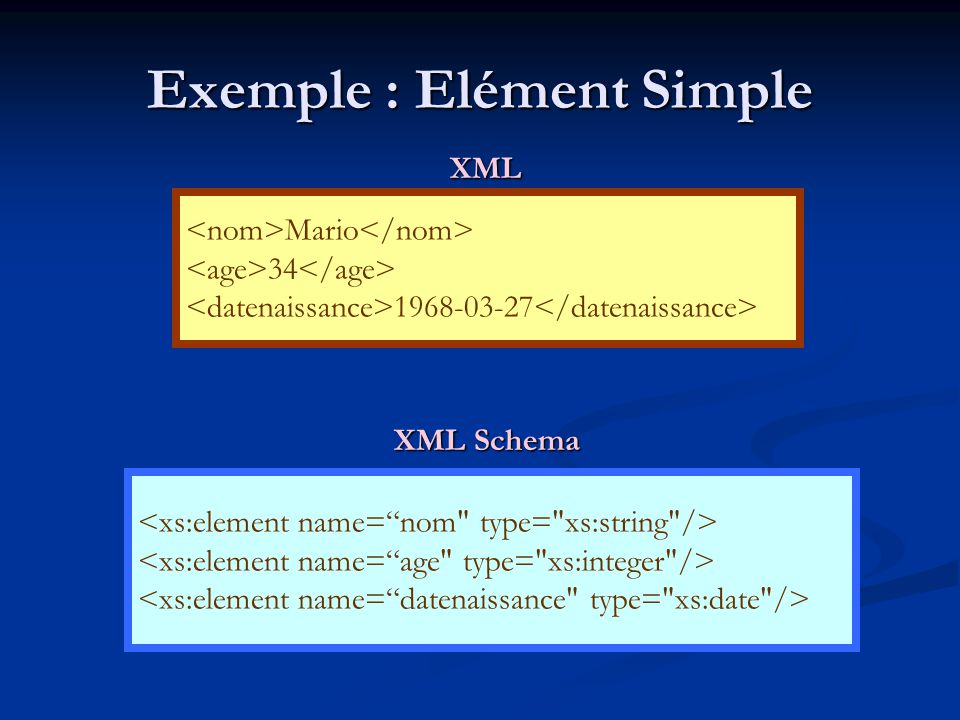 Exemple : Elément Simple Mario 34 1968-03-27 XML XML Schema