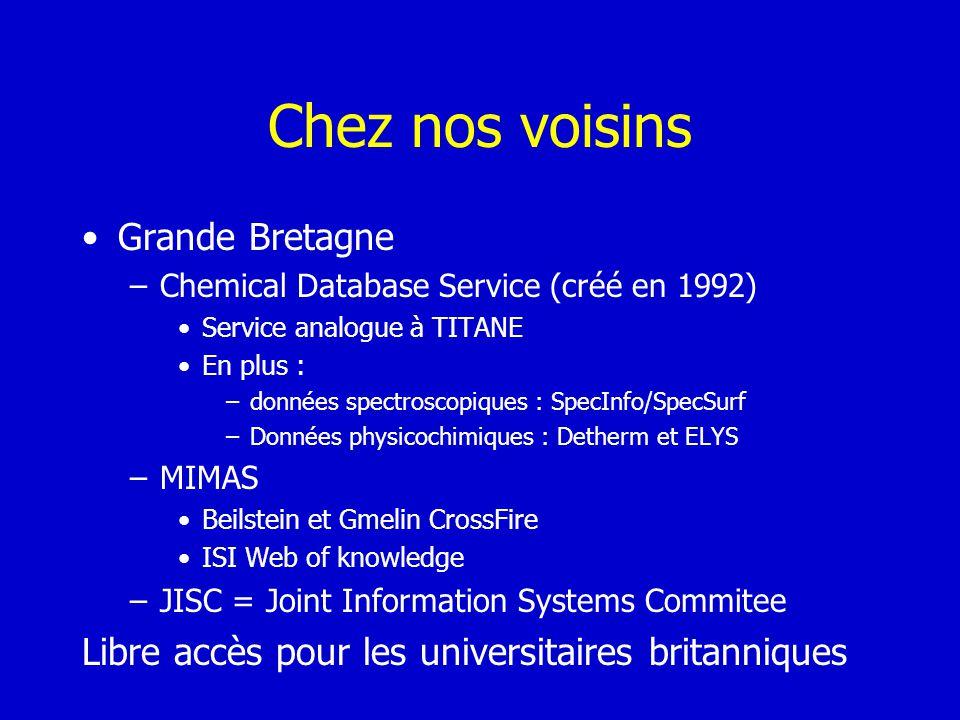 Chez nos voisins Grande Bretagne –Chemical Database Service (créé en 1992) Service analogue à TITANE En plus : –données spectroscopiques : SpecInfo/Sp
