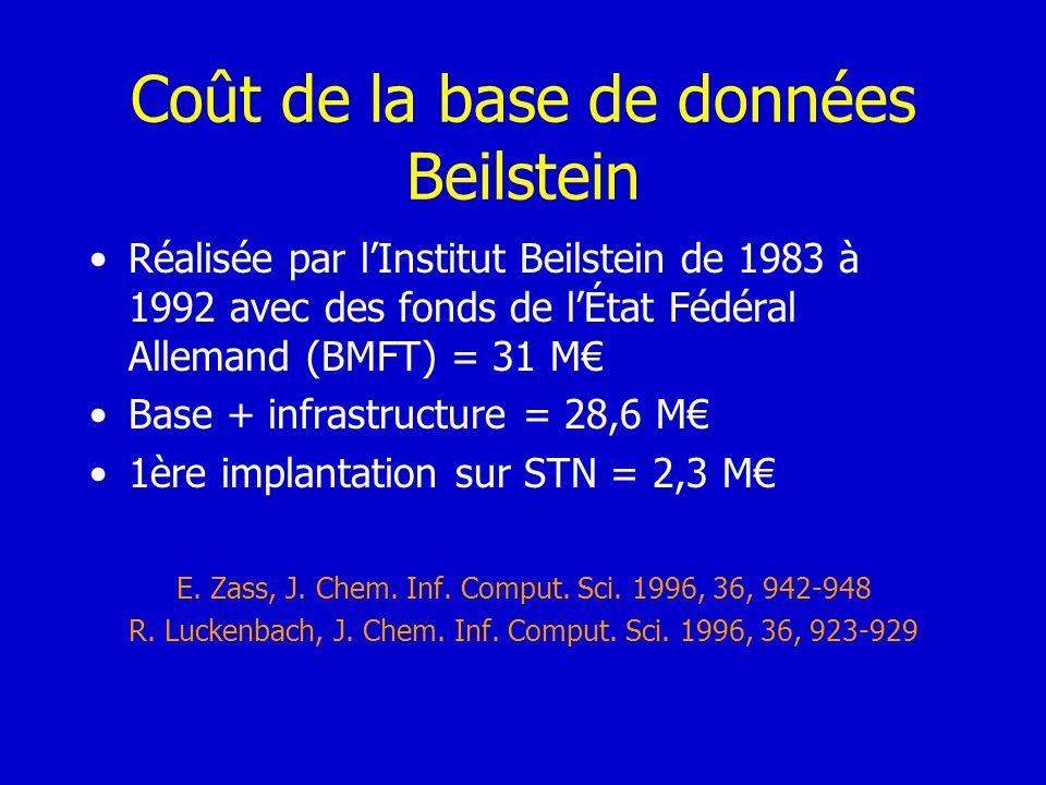 Coût de la base de données Beilstein Réalisée par lInstitut Beilstein de 1983 à 1992 avec des fonds de lÉtat Fédéral Allemand (BMFT) = 31 M Base + inf