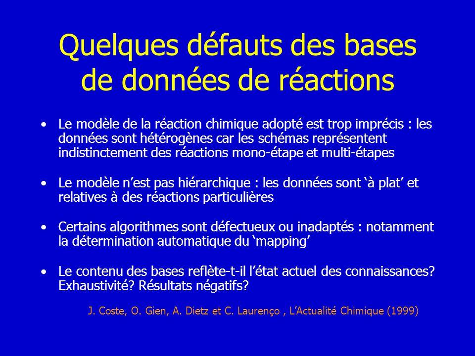 Quelques défauts des bases de données de réactions Le modèle de la réaction chimique adopté est trop imprécis : les données sont hétérogènes car les s