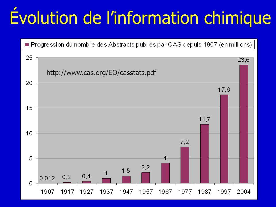 Évolution de linformation chimique