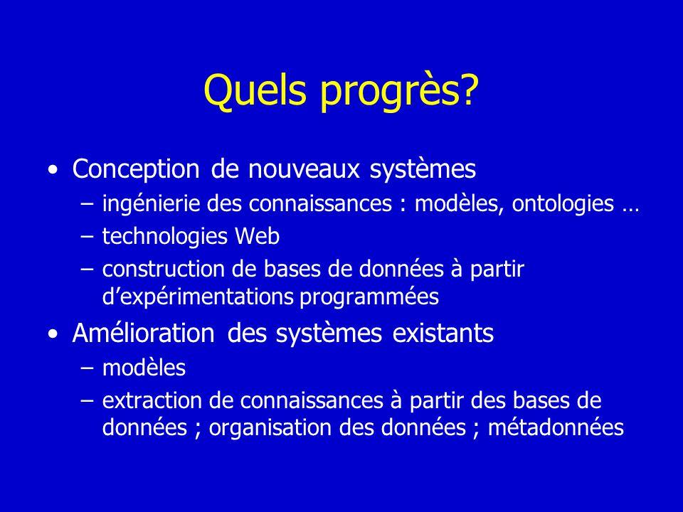 Quels progrès? Conception de nouveaux systèmes –ingénierie des connaissances : modèles, ontologies … –technologies Web –construction de bases de donné