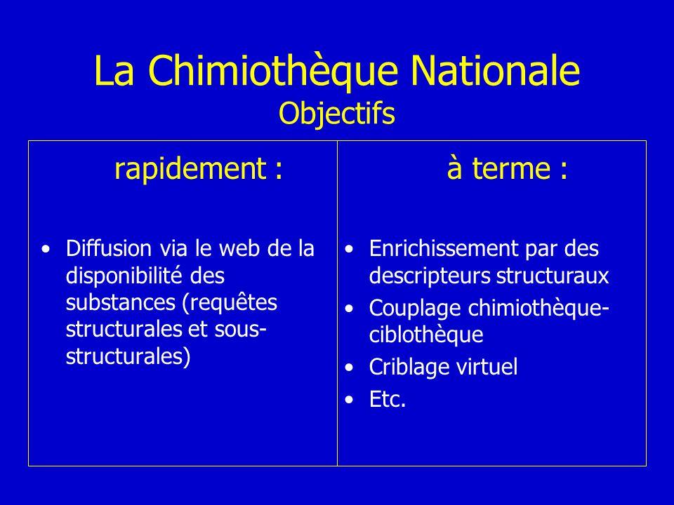 La Chimiothèque Nationale Objectifs rapidement : Diffusion via le web de la disponibilité des substances (requêtes structurales et sous- structurales)