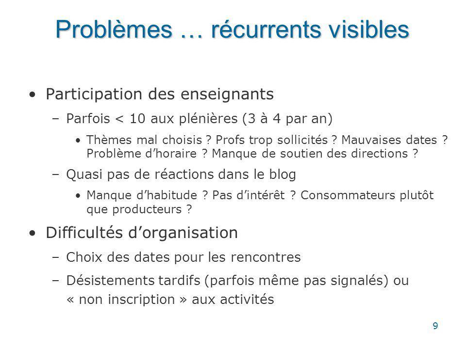 9 Problèmes … récurrents visibles Participation des enseignants –Parfois < 10 aux plénières (3 à 4 par an) Thèmes mal choisis .