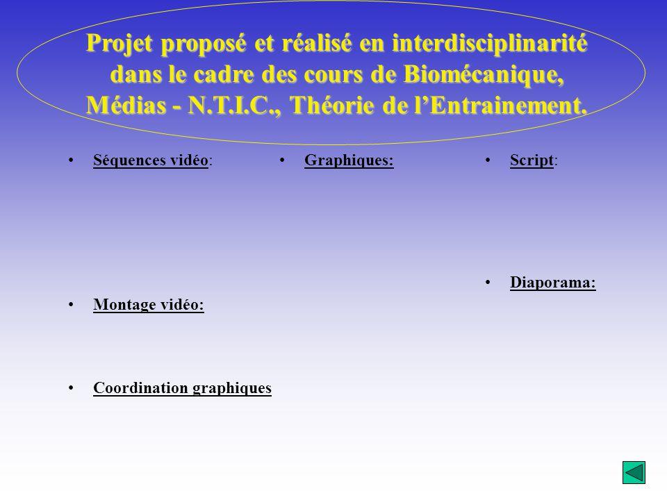 Projet proposé et réalisé en interdisciplinarité dans le cadre des cours de Biomécanique, Médias - N.T.I.C., Théorie de lEntrainement. Séquences vidéo