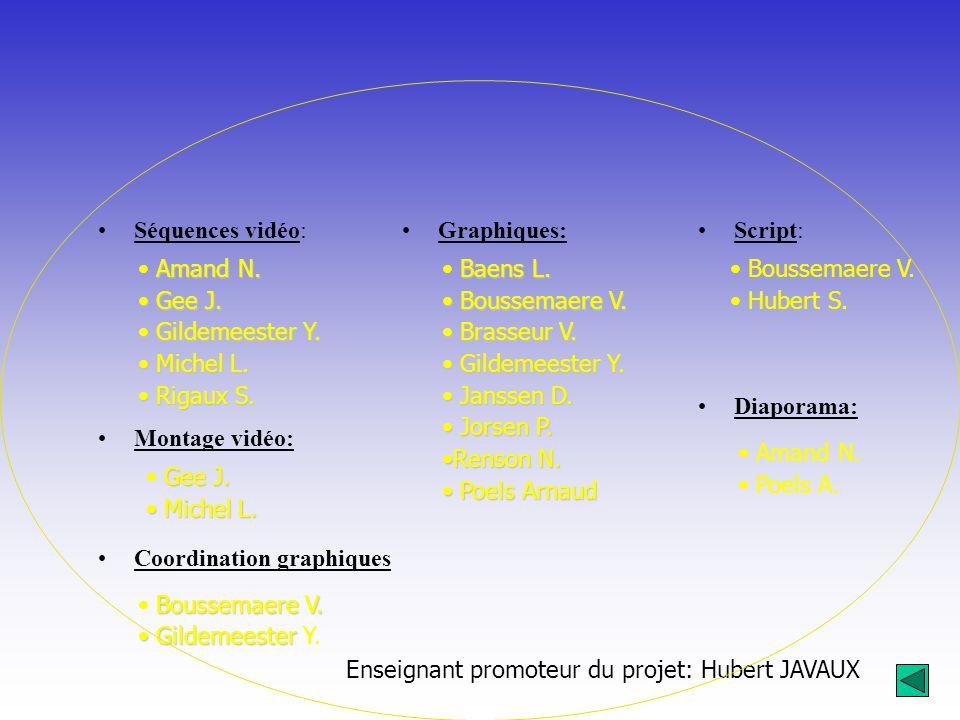 Séquences vidéo: Amand N. Gee J. Gee J. Gildemeester Y. Gildemeester Y. Michel L. Michel L. Rigaux S. Rigaux S. Montage vidéo: Gee J. Michel L. Michel
