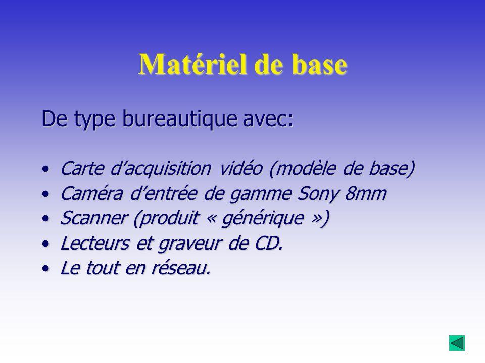 Matériel de base De type bureautique avec: Carte dacquisition vidéo (modèle de base)Carte dacquisition vidéo (modèle de base) Caméra dentrée de gamme