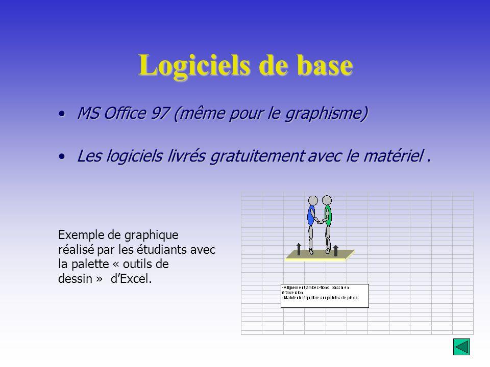 Logiciels de base MS Office 97 (même pour le graphisme)MS Office 97 (même pour le graphisme) Les logiciels livrés gratuitement avec le matériel.Les lo