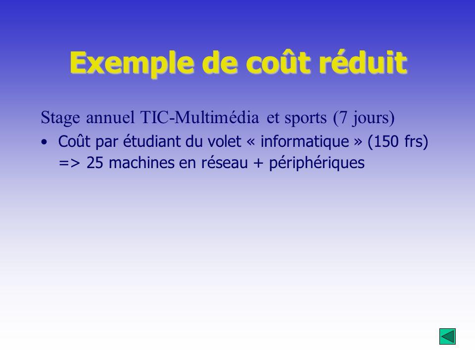 Exemple de coût réduit Stage annuel TIC-Multimédia et sports (7 jours) Coût par étudiant du volet « informatique » (150 frs) => 25 machines en réseau