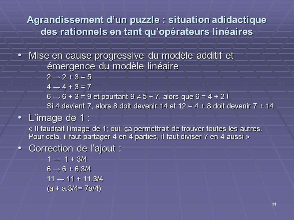 11 Agrandissement dun puzzle : situation adidactique des rationnels en tant quopérateurs linéaires Mise en cause progressive du modèle additif et émer
