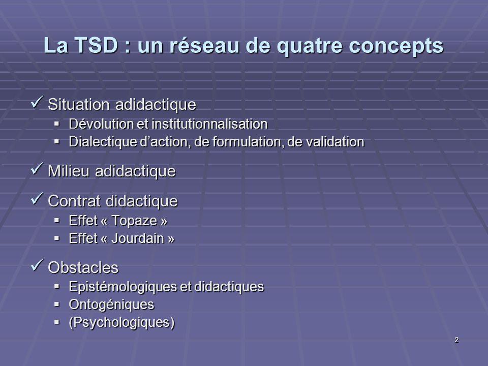 2 La TSD : un réseau de quatre concepts Situation adidactique Situation adidactique Dévolution et institutionnalisation Dévolution et institutionnalis