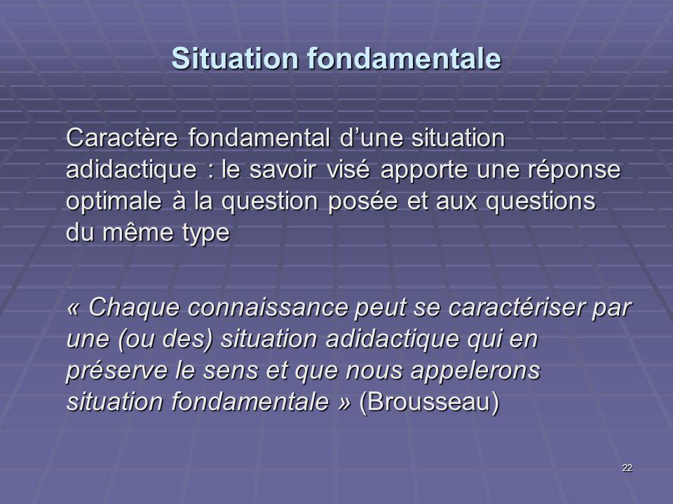 22 Situation fondamentale Caractère fondamental dune situation adidactique : le savoir visé apporte une réponse optimale à la question posée et aux qu