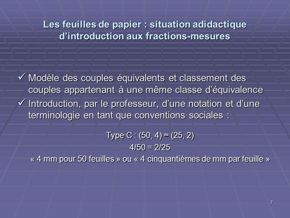 7 Les feuilles de papier : situation adidactique dintroduction aux fractions-mesures Modèle des couples équivalents et classement des couples apparten