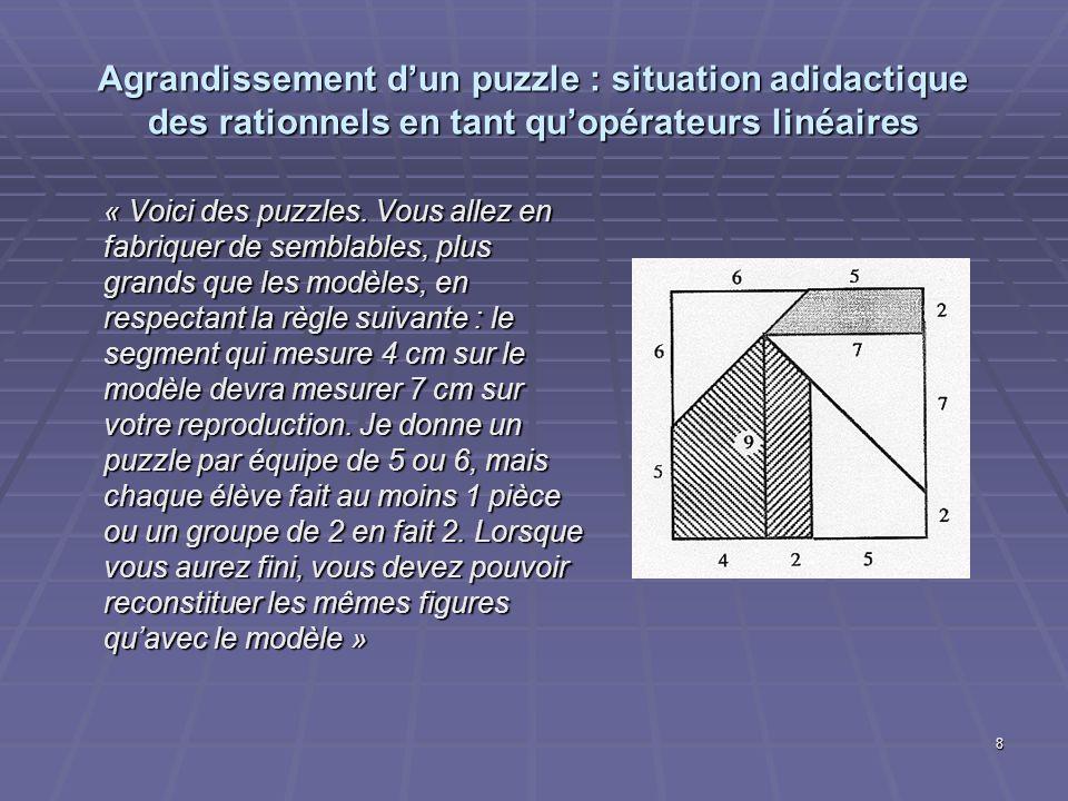 9 Agrandissement dun puzzle : situation adidactique des rationnels en tant quopérateurs linéaires Premières stratégies calquées sur le modèle additif : de 4 à 7, on ajoute 3.