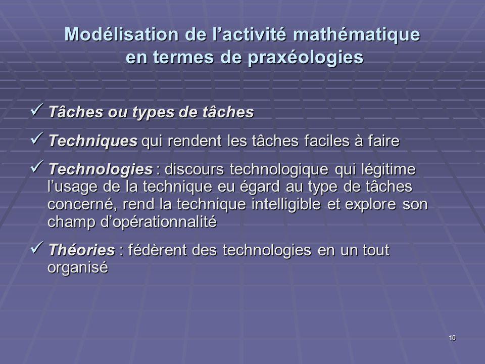 10 Modélisation de lactivité mathématique en termes de praxéologies Tâches ou types de tâches Tâches ou types de tâches Techniques qui rendent les tâc