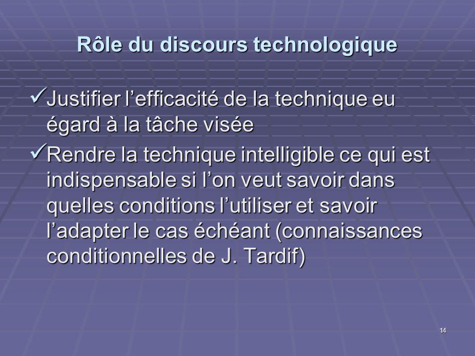 14 Rôle du discours technologique Justifier lefficacité de la technique eu égard à la tâche visée Justifier lefficacité de la technique eu égard à la
