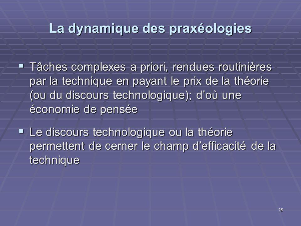 16 La dynamique des praxéologies Tâches complexes a priori, rendues routinières par la technique en payant le prix de la théorie (ou du discours techn