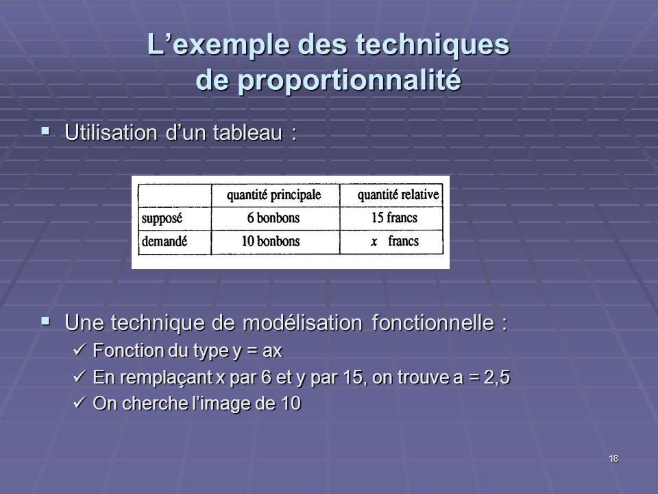 18 Lexemple des techniques de proportionnalité Utilisation dun tableau : Utilisation dun tableau : Une technique de modélisation fonctionnelle : Une t