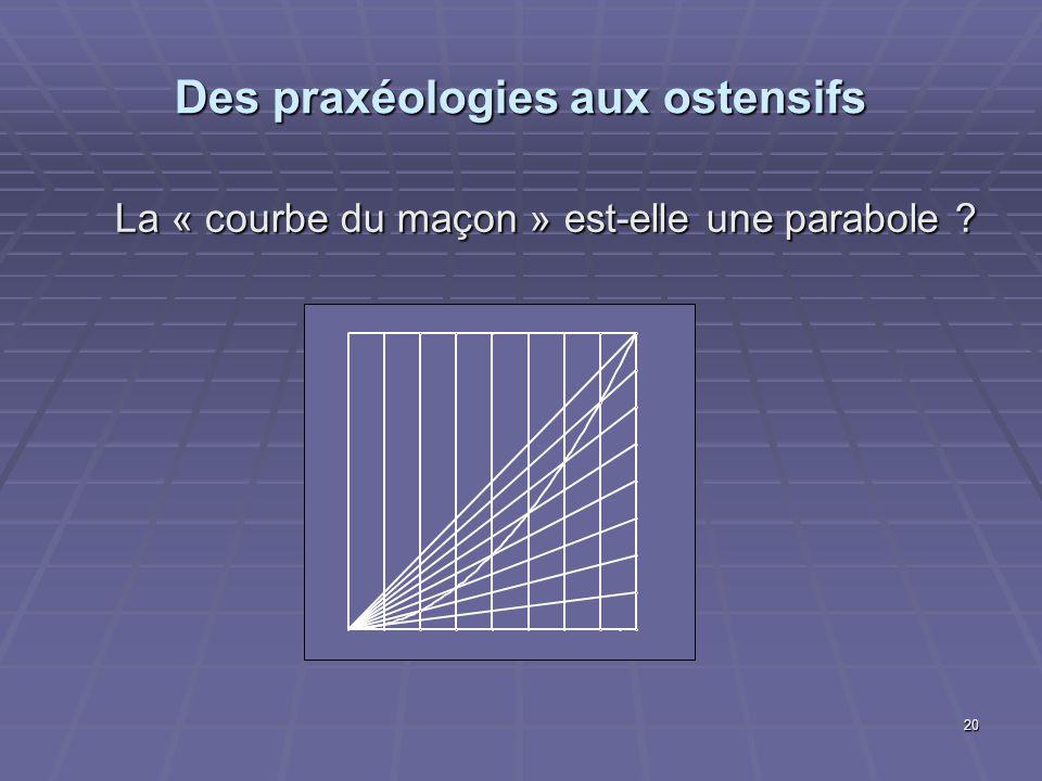20 Des praxéologies aux ostensifs La « courbe du maçon » est-elle une parabole ? La « courbe du maçon » est-elle une parabole ?