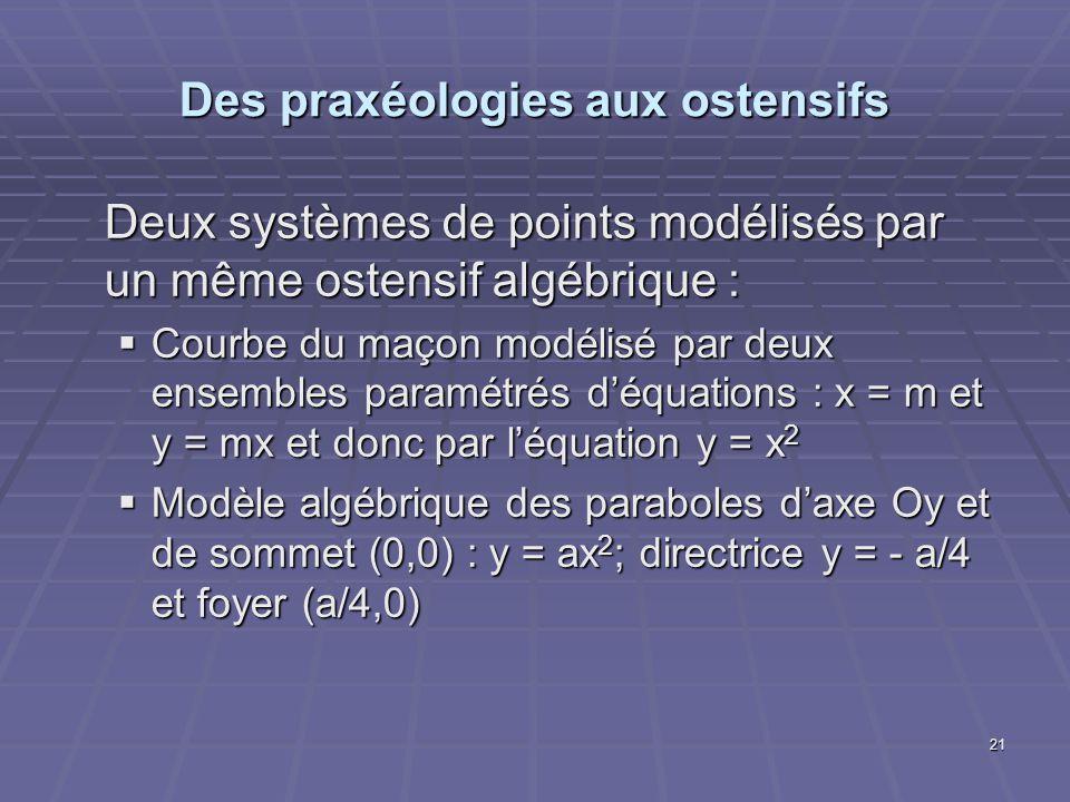 21 Des praxéologies aux ostensifs Deux systèmes de points modélisés par un même ostensif algébrique : Courbe du maçon modélisé par deux ensembles para