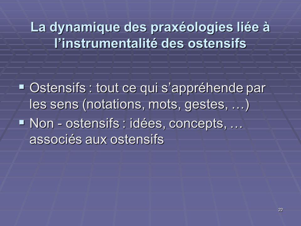 22 La dynamique des praxéologies liée à linstrumentalité des ostensifs Ostensifs : tout ce qui sappréhende par les sens (notations, mots, gestes, …) O