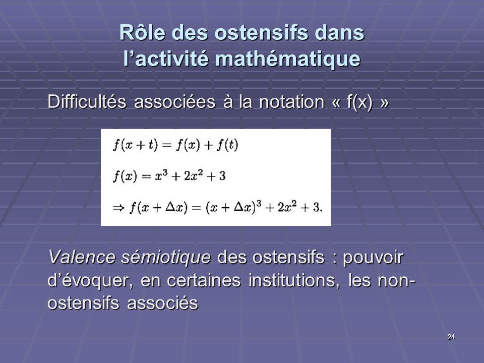 24 Rôle des ostensifs dans lactivité mathématique Difficultés associées à la notation « f(x) » Valence sémiotique des ostensifs : pouvoir dévoquer, en
