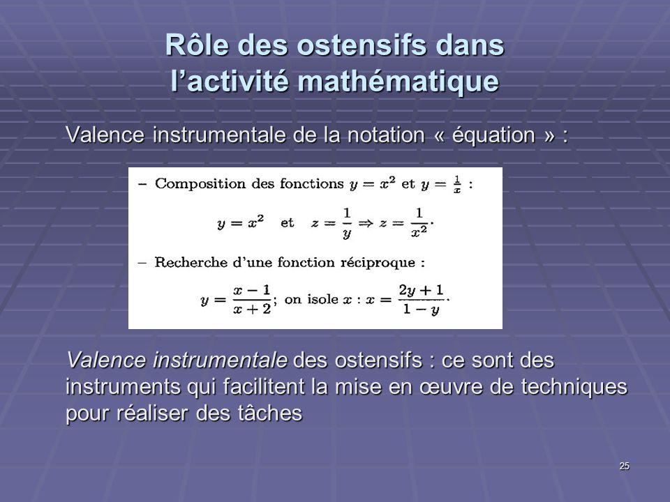25 Rôle des ostensifs dans lactivité mathématique Valence instrumentale de la notation « équation » : Valence instrumentale des ostensifs : ce sont de