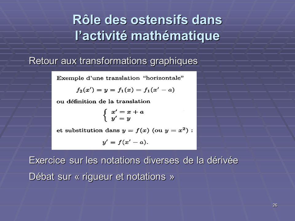 26 Rôle des ostensifs dans lactivité mathématique Retour aux transformations graphiques Exercice sur les notations diverses de la dérivée Débat sur «