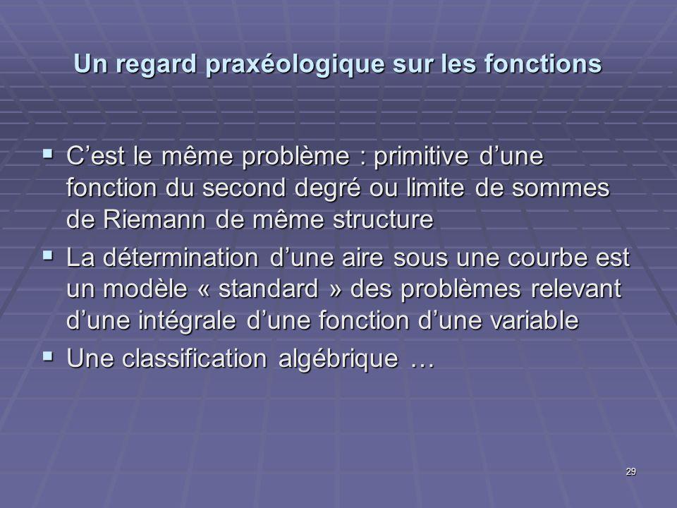 29 Un regard praxéologique sur les fonctions Cest le même problème : primitive dune fonction du second degré ou limite de sommes de Riemann de même st