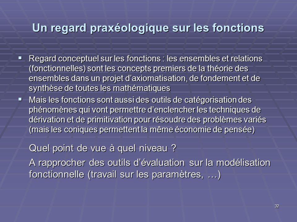 32 Un regard praxéologique sur les fonctions Regard conceptuel sur les fonctions : les ensembles et relations (fonctionnelles) sont les concepts premi