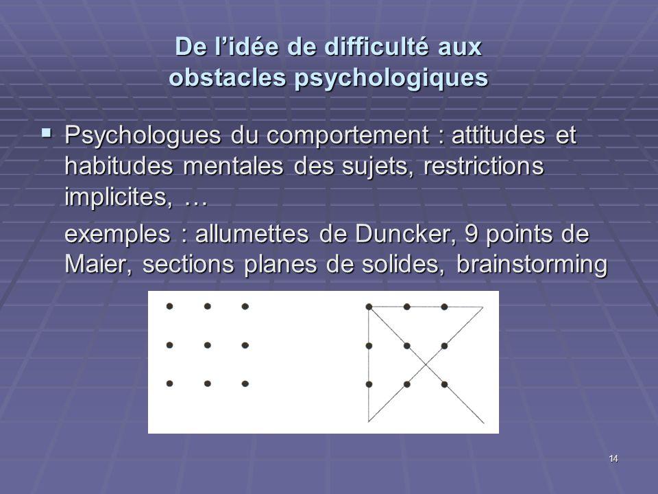 14 De lidée de difficulté aux obstacles psychologiques Psychologues du comportement : attitudes et habitudes mentales des sujets, restrictions implici
