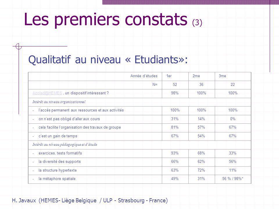 H. Javaux (HEMES- Liège Belgique / ULP - Strasbourg - France) Les premiers constats (3) Qualitatif au niveau « Etudiants»: Année détudes1er2me3me N=52