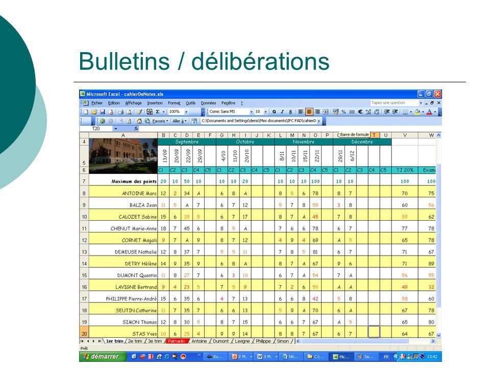 Bulletins / délibérations