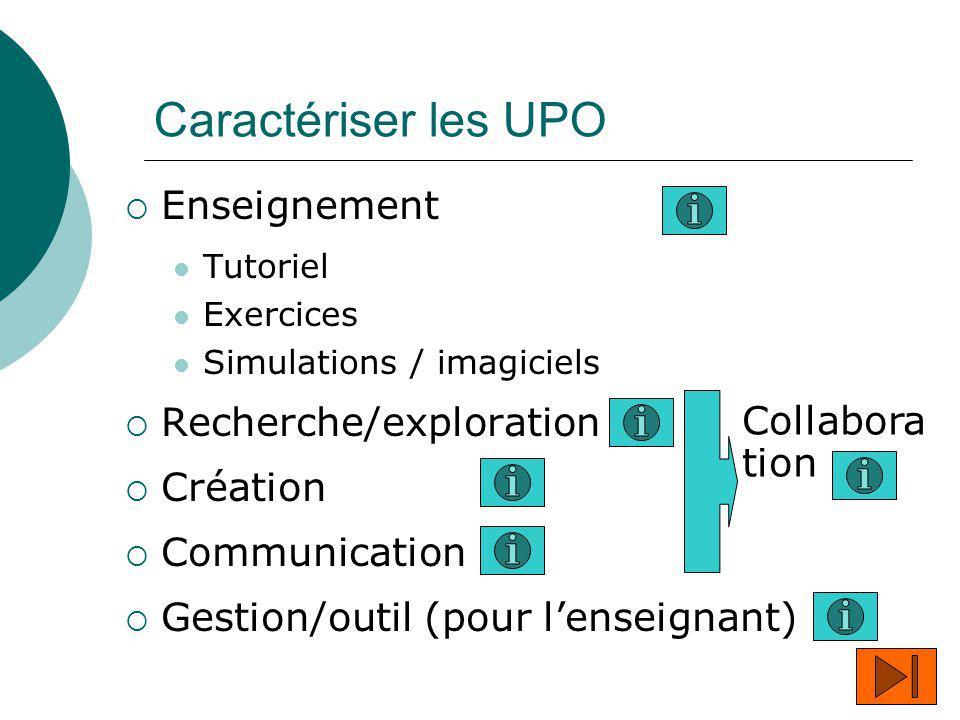 Caractériser les UPO Enseignement Tutoriel Exercices Simulations / imagiciels Recherche/exploration Création Communication Gestion/outil (pour lenseig
