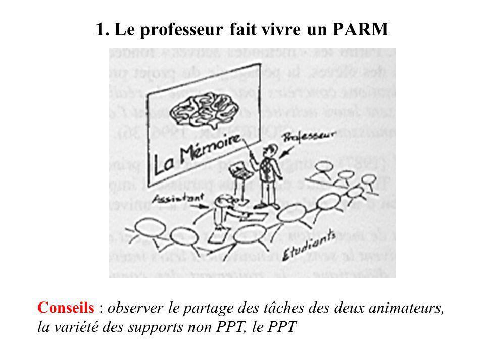 1. Le professeur fait vivre un PARM Conseils : observer le partage des tâches des deux animateurs, la variété des supports non PPT, le PPT