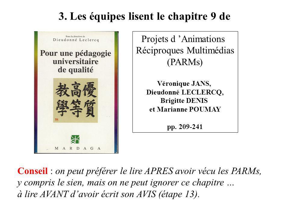 3. Les équipes lisent le chapitre 9 de Projets d Animations Réciproques Multimédias (PARMs) Véronique JANS, Dieudonné LECLERCQ, Brigitte DENIS et Mari