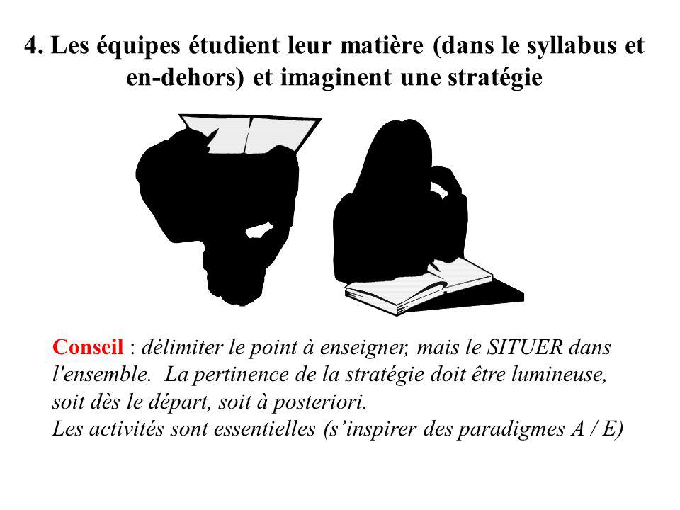 4. Les équipes étudient leur matière (dans le syllabus et en-dehors) et imaginent une stratégie Conseil : délimiter le point à enseigner, mais le SITU