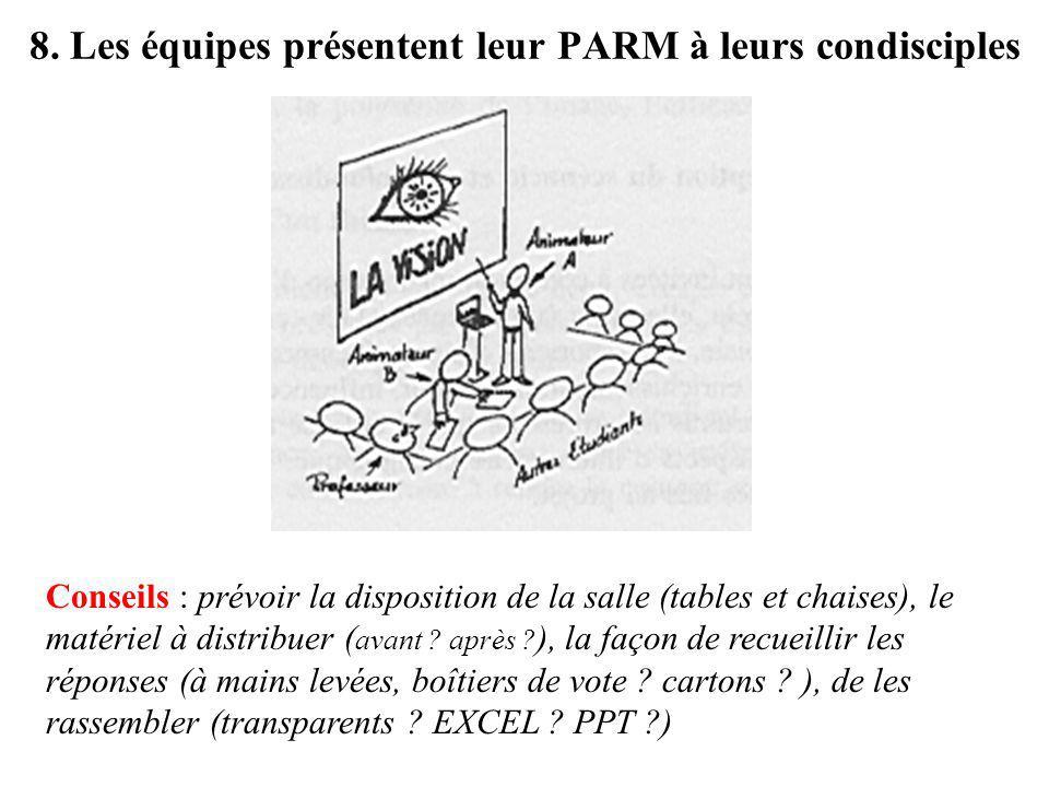 8. Les équipes présentent leur PARM à leurs condisciples Conseils : prévoir la disposition de la salle (tables et chaises), le matériel à distribuer (
