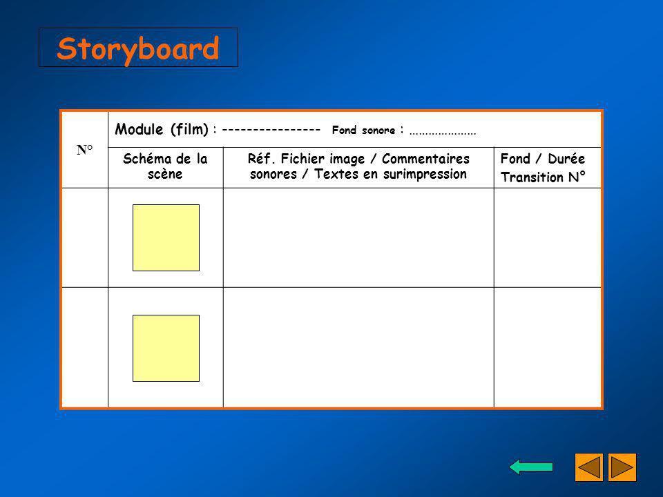 Storyboard N° Module (film) : ---------------- Fond sonore : ………………… Schéma de la scène Réf. Fichier image / Commentaires sonores / Textes en surimpre