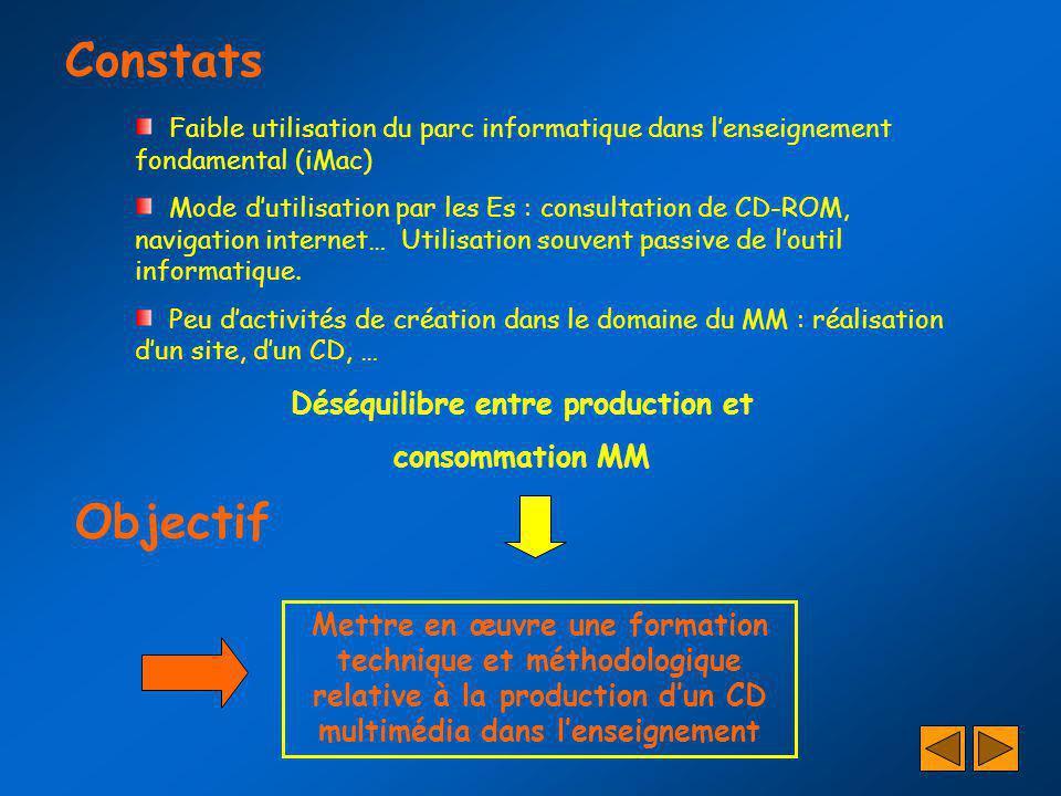 Faible utilisation du parc informatique dans lenseignement fondamental (iMac) Mode dutilisation par les Es : consultation de CD-ROM, navigation intern