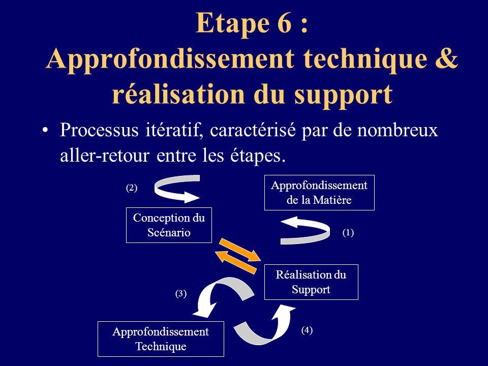 Etape 6 : Approfondissement technique & réalisation du support Processus itératif, caractérisé par de nombreux aller-retour entre les étapes. Concepti