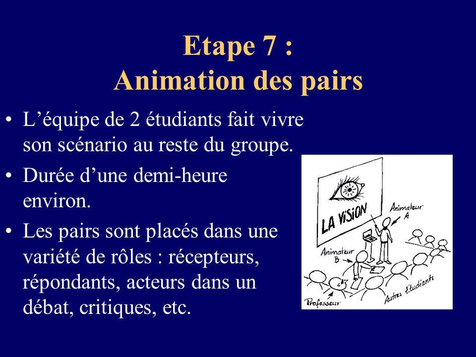 Etape 7 : Animation des pairs Léquipe de 2 étudiants fait vivre son scénario au reste du groupe. Durée dune demi-heure environ. Les pairs sont placés
