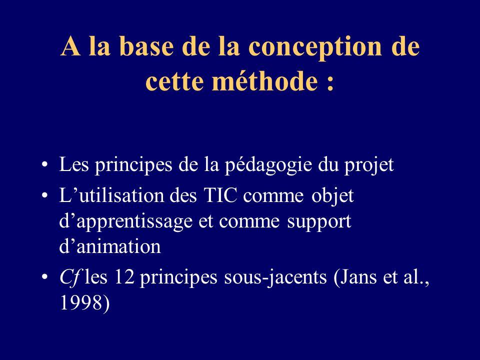 A la base de la conception de cette méthode : Les principes de la pédagogie du projet Lutilisation des TIC comme objet dapprentissage et comme support danimation Cf les 12 principes sous-jacents (Jans et al., 1998)