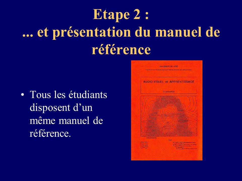 Etape 2 :... et présentation du manuel de référence Tous les étudiants disposent dun même manuel de référence.