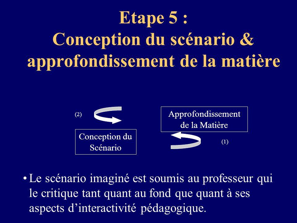 Etape 5 : Conception du scénario & approfondissement de la matière Conception du Scénario (2) Approfondissement de la Matière (1) Le scénario imaginé est soumis au professeur qui le critique tant quant au fond que quant à ses aspects dinteractivité pédagogique.