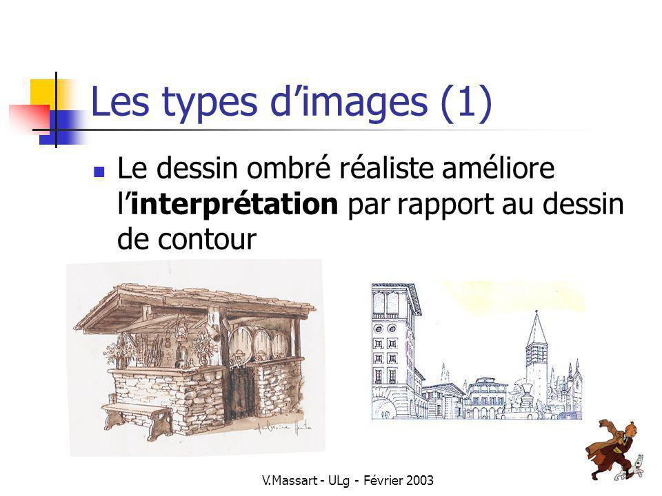 V.Massart - ULg - Février 2003 Les types dimages (1) Le dessin ombré réaliste améliore linterprétation par rapport au dessin de contour